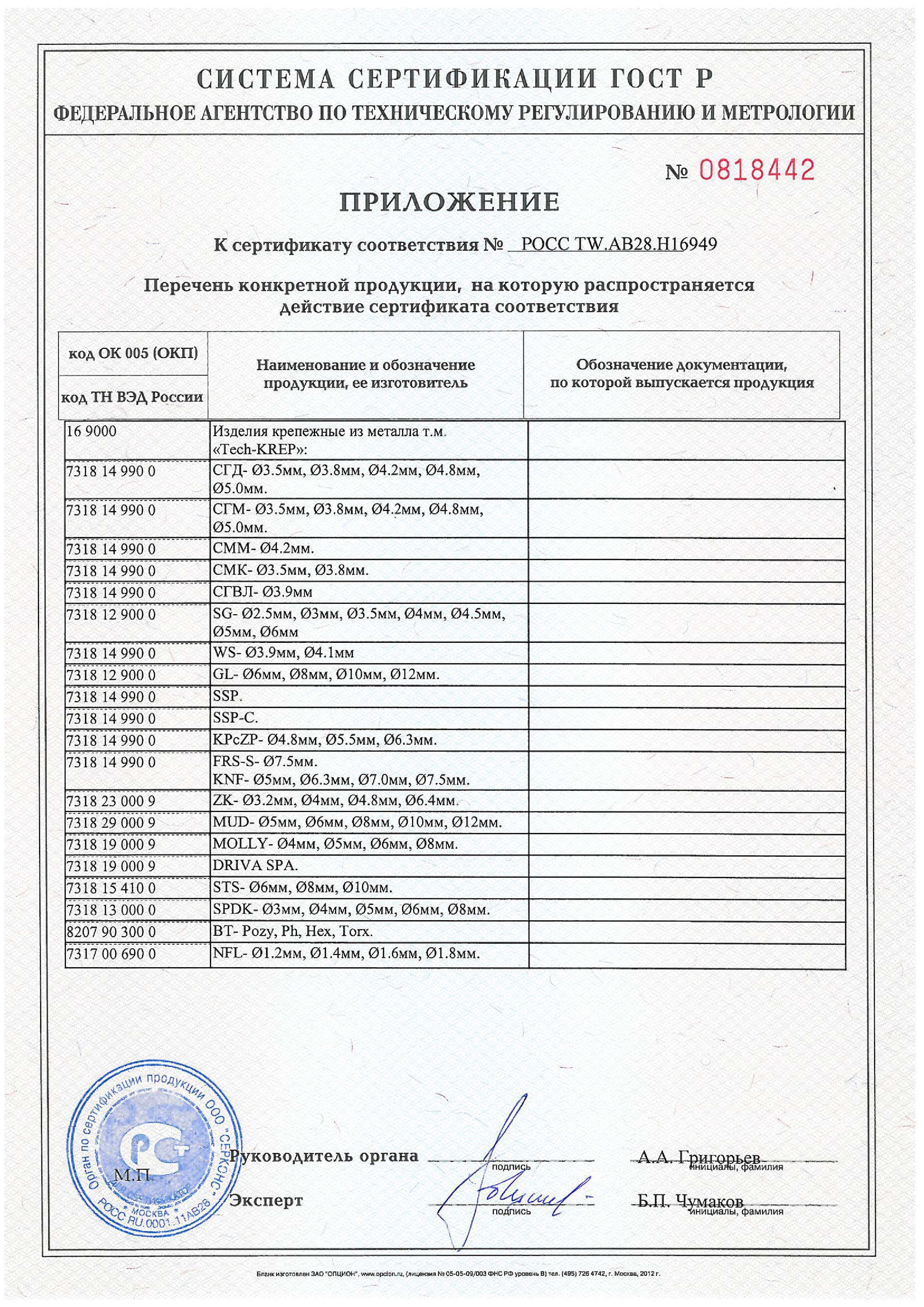 Приложение к сертификату соответствия на изделия крепежные из металла. Стр. 1