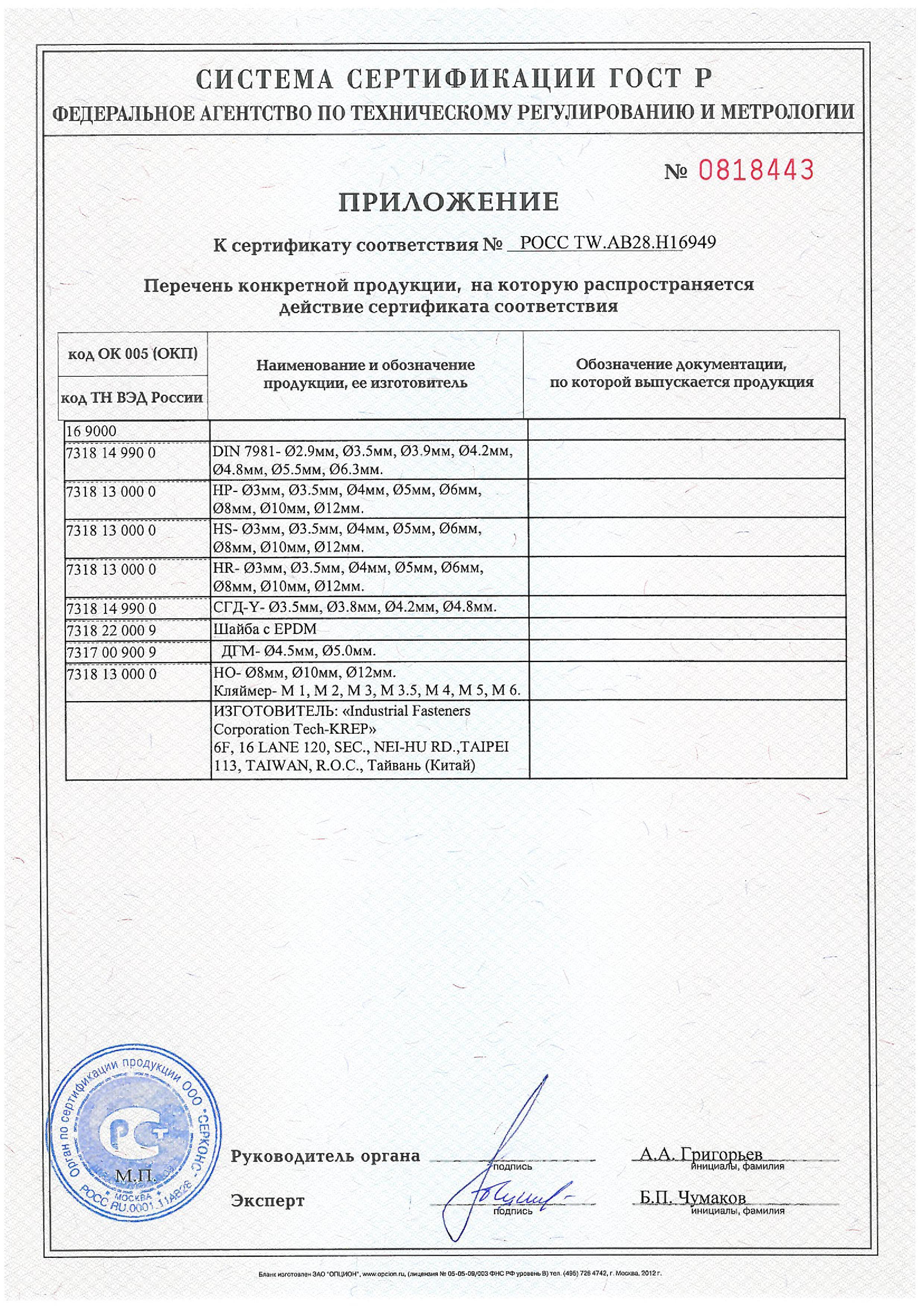 Приложение к сертификату соответствия на изделия крепежные из металла. Стр. 2